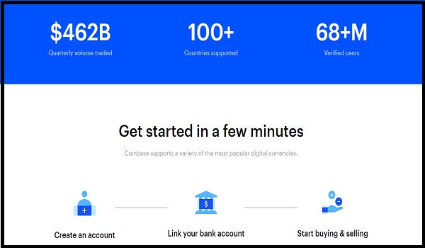 Coinbase Review Legit