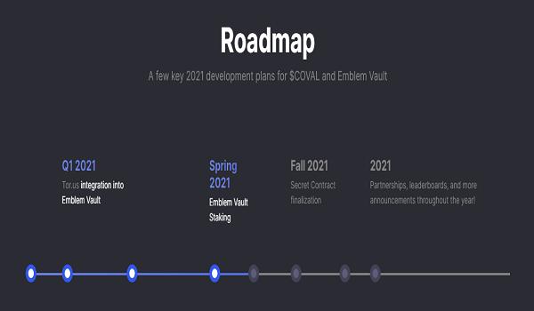 The Emblem Vault NFTs Roadmap